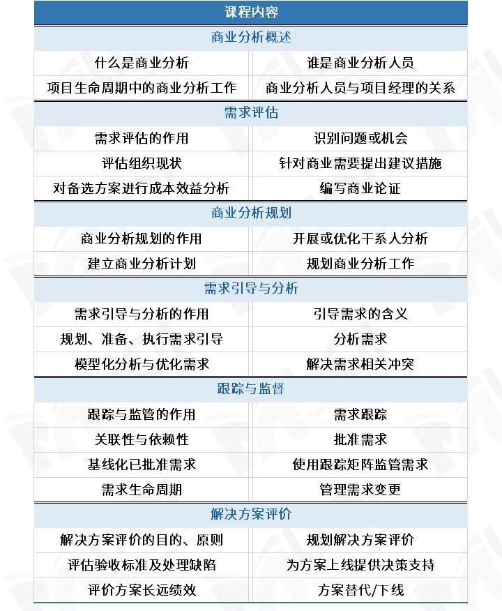 商業分析2.JPG